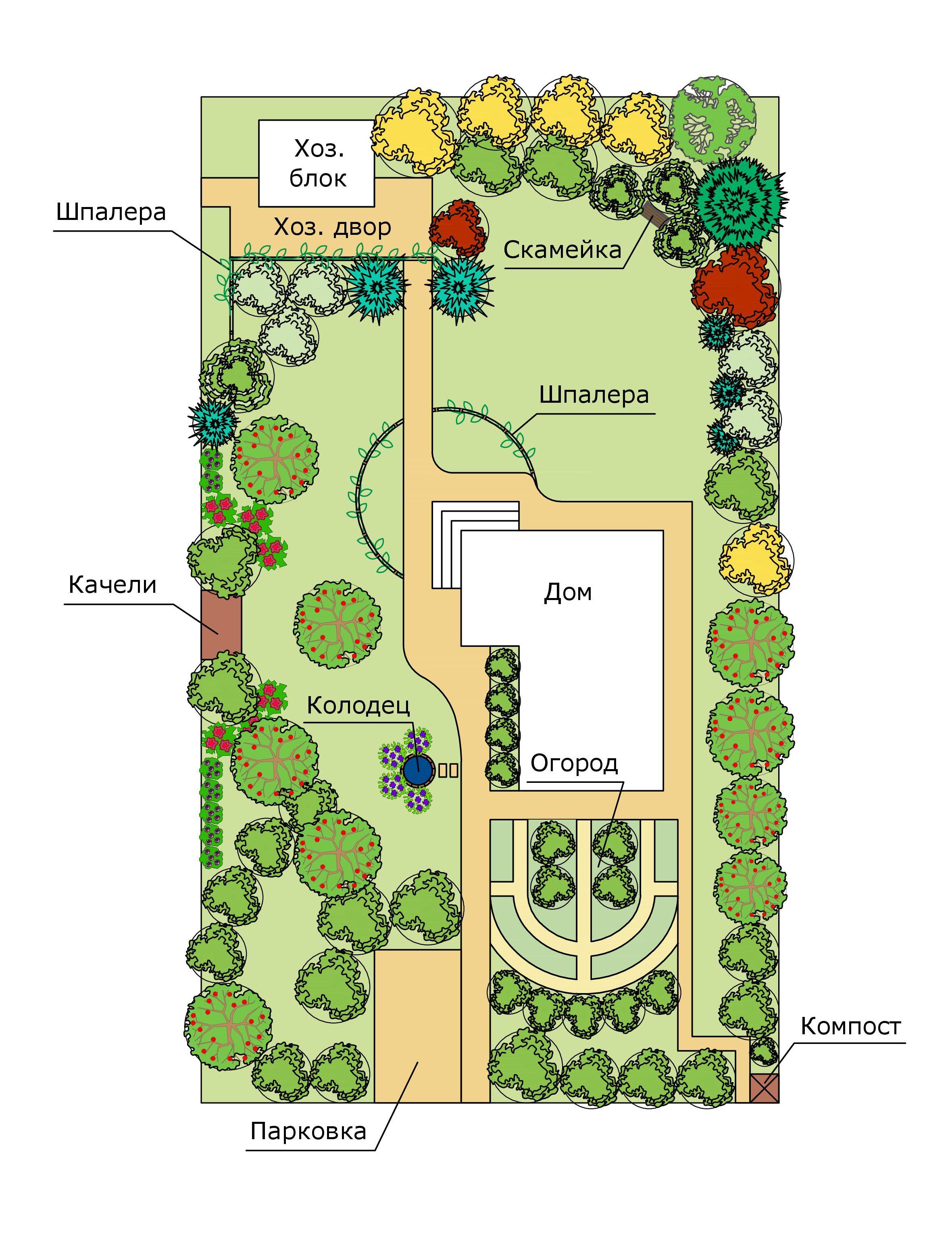Ландшафтный дизайн дачного участка проекты фото