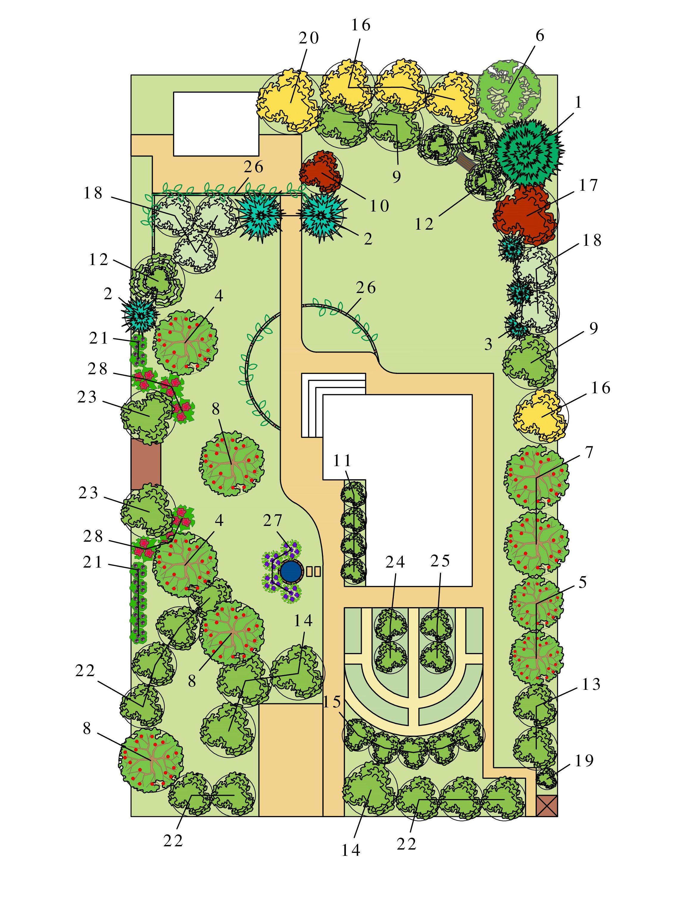 Ландшафтный дизайн проекты дачного участка